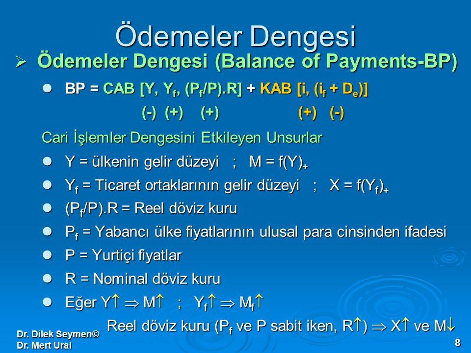 Dr. Dilek Seymen© Dr. Mert Ural 8 Ödemeler Dengesi  Ödemeler Dengesi (Balance of Payments-BP) BP = CAB [Y, Y f, (P f /P).R] + KAB [i, (i f + D e )] B