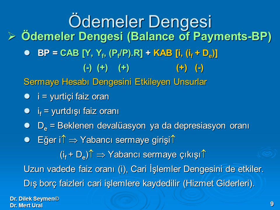 Dr. Dilek Seymen© Dr. Mert Ural 9 Ödemeler Dengesi  Ödemeler Dengesi (Balance of Payments-BP) BP = CAB [Y, Y f, (P f /P).R] + KAB [i, (i f + D e )] B