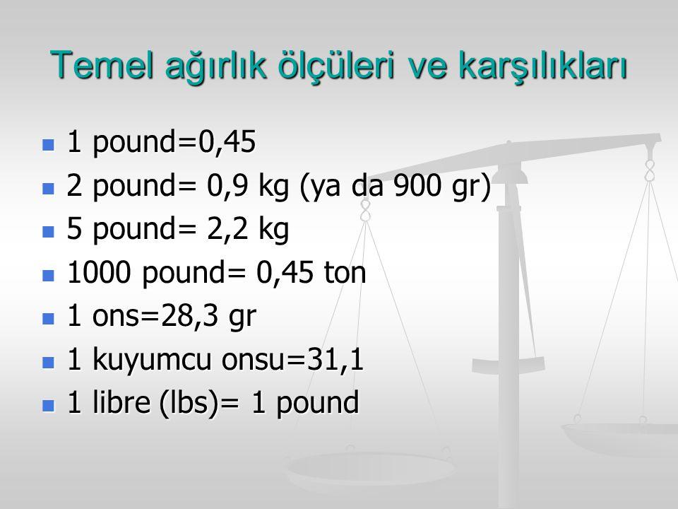 Temel ağırlık ölçüleri ve karşılıkları 1 pound=0,45 1 pound=0,45 2 pound= 0,9 kg (ya da 900 gr) 2 pound= 0,9 kg (ya da 900 gr) 5 pound= 2,2 kg 5 pound= 2,2 kg 1000 pound= 0,45 ton 1000 pound= 0,45 ton 1 ons=28,3 gr 1 ons=28,3 gr 1 kuyumcu onsu=31,1 1 kuyumcu onsu=31,1 1 libre (lbs)= 1 pound 1 libre (lbs)= 1 pound