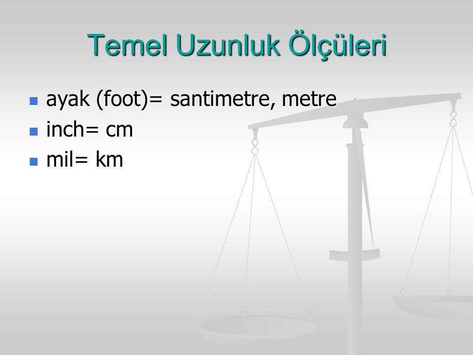 Temel Uzunluk Ölçüleri ayak (foot)= santimetre, metre ayak (foot)= santimetre, metre inch= cm inch= cm mil= km mil= km