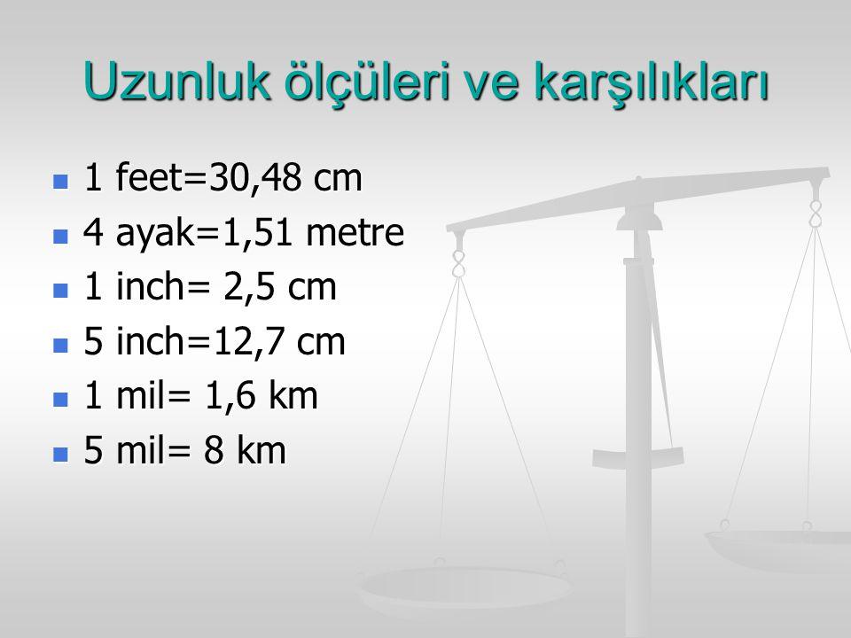 Uzunluk ölçüleri ve karşılıkları 1 feet=30,48 cm 1 feet=30,48 cm 4 ayak=1,51 metre 4 ayak=1,51 metre 1 inch= 2,5 cm 1 inch= 2,5 cm 5 inch=12,7 cm 5 inch=12,7 cm 1 mil= 1,6 km 1 mil= 1,6 km 5 mil= 8 km 5 mil= 8 km
