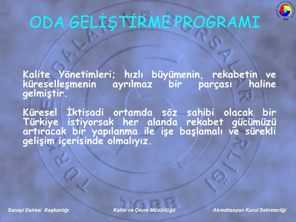 Sanayi Dairesi Başkanlığı Kalite ve Çevre Müdürlüğü Akreditasyon Kurul Sekreterliği ODA GELİŞTİRME PROGRAMI Türkiye'nin en büyük sorunu istihdam sorunudur.