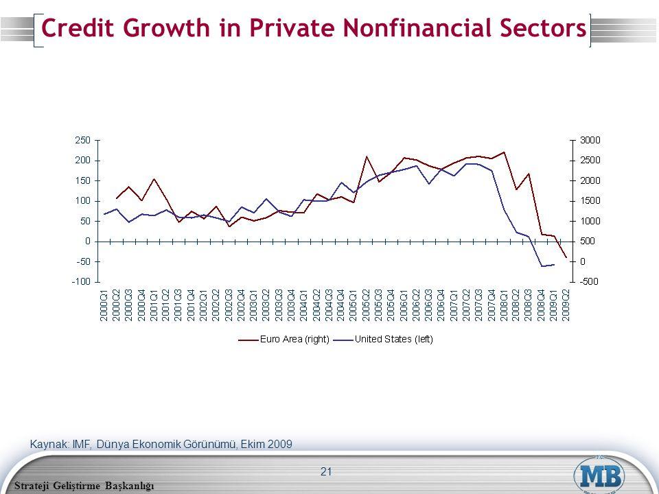 Strateji Geliştirme Başkanlığı 21 Credit Growth in Private Nonfinancial Sectors Kaynak: IMF, Dünya Ekonomik Görünümü, Ekim 2009