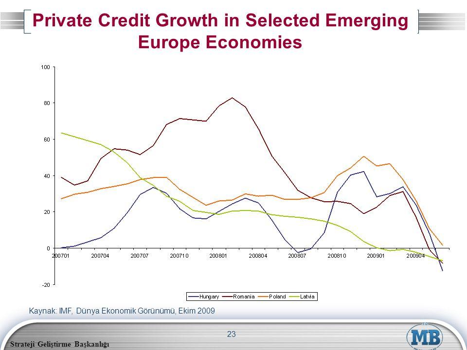 Strateji Geliştirme Başkanlığı 23 Private Credit Growth in Selected Emerging Europe Economies Kaynak: IMF, Dünya Ekonomik Görünümü, Ekim 2009
