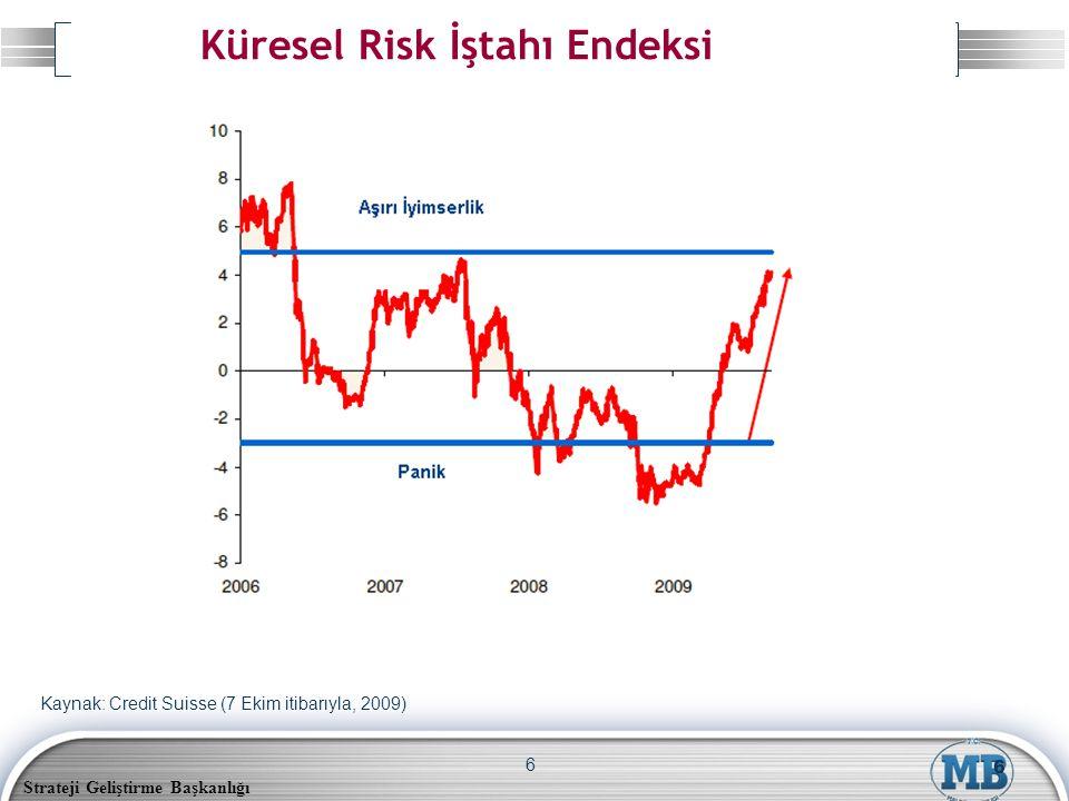 Strateji Geliştirme Başkanlığı 6 Küresel Risk İştahı Endeksi Kaynak: Credit Suisse (7 Ekim itibarıyla, 2009) 6