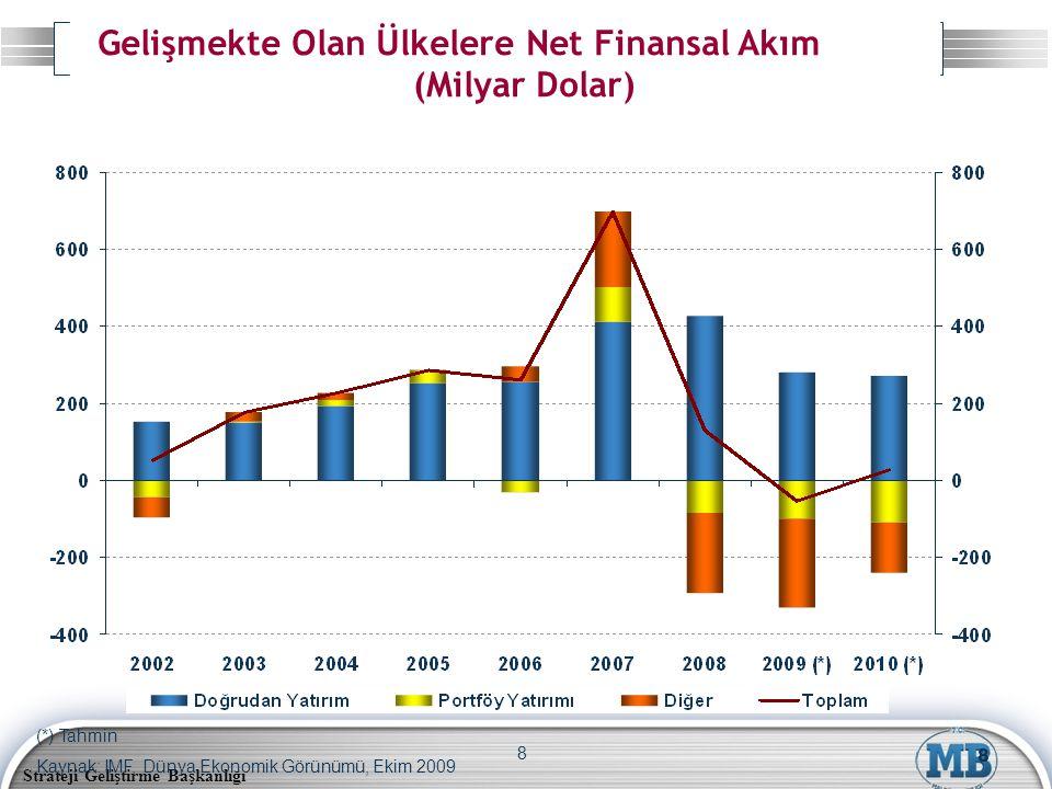 Strateji Geliştirme Başkanlığı 8 8 Gelişmekte Olan Ülkelere Net Finansal Akım (Milyar Dolar) (*) Tahmin Kaynak: IMF, Dünya Ekonomik Görünümü, Ekim 2009