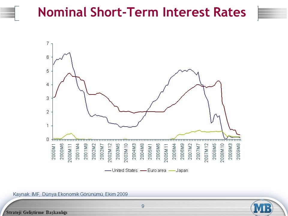Strateji Geliştirme Başkanlığı 9 Nominal Short-Term Interest Rates Kaynak: IMF, Dünya Ekonomik Görünümü, Ekim 2009