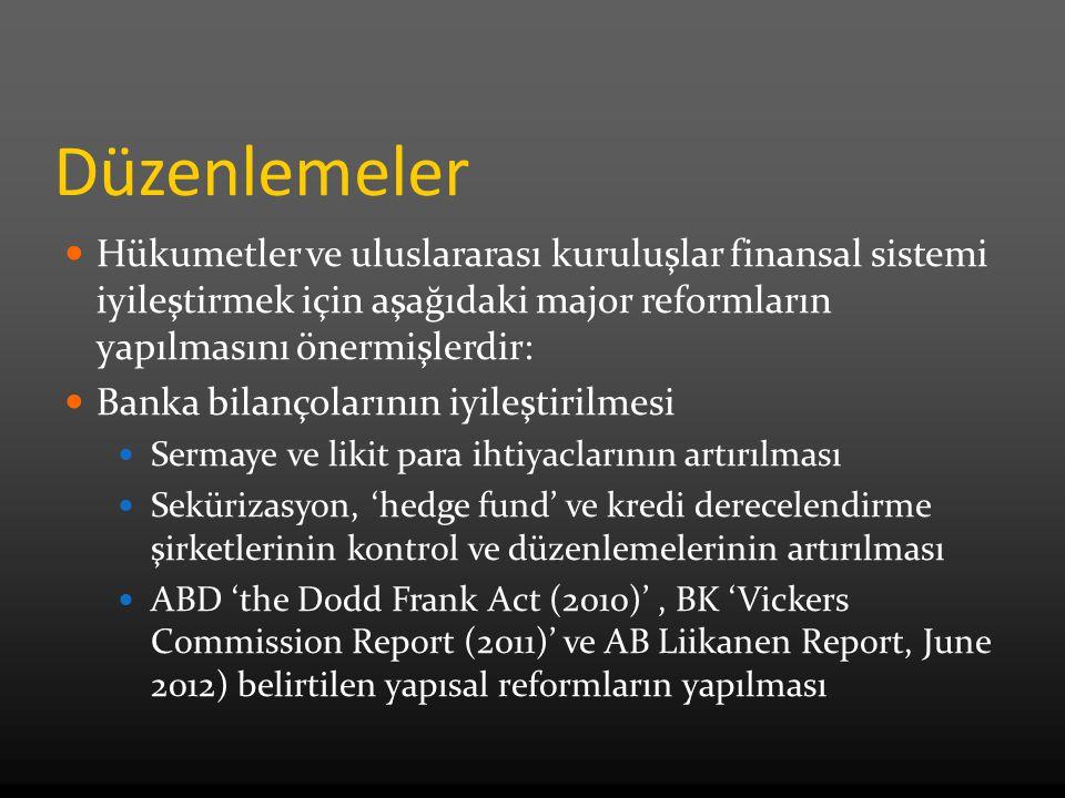 Düzenlemeler Hükumetler ve uluslararası kuruluşlar finansal sistemi iyileştirmek için aşağıdaki major reformların yapılmasını önermişlerdir: Banka bilançolarının iyileştirilmesi Sermaye ve likit para ihtiyaclarının artırılması Sekürizasyon, 'hedge fund' ve kredi derecelendirme şirketlerinin kontrol ve düzenlemelerinin artırılması ABD 'the Dodd Frank Act (2010)', BK 'Vickers Commission Report (2011)' ve AB Liikanen Report, June 2012) belirtilen yapısal reformların yapılması