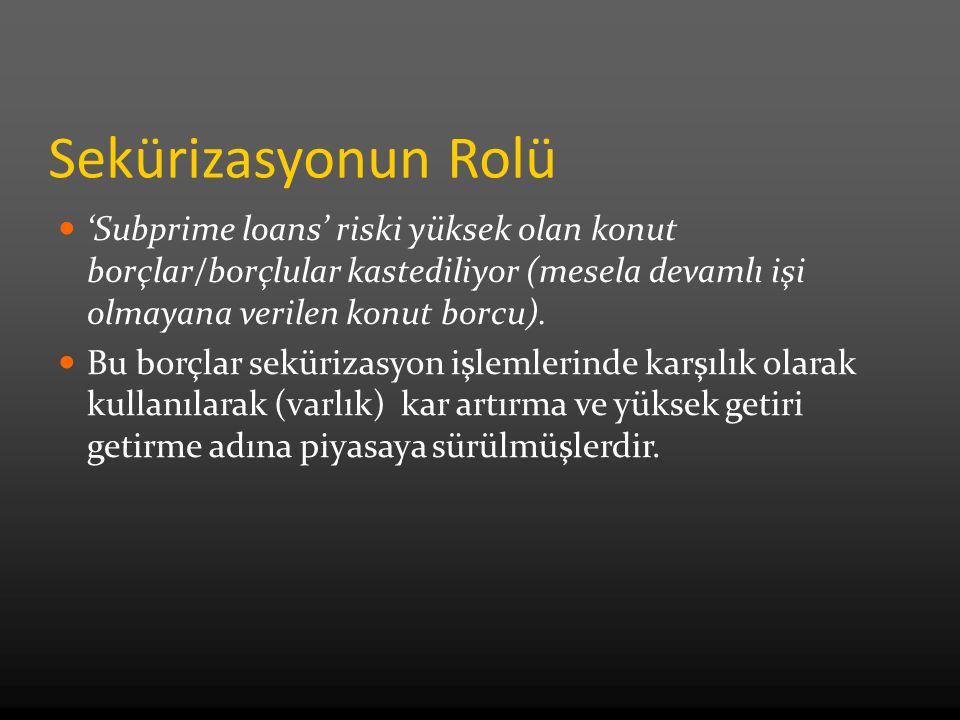 Sekürizasyonun Rolü 'Subprime loans' riski yüksek olan konut borçlar/borçlular kastediliyor (mesela devamlı işi olmayana verilen konut borcu). Bu borç