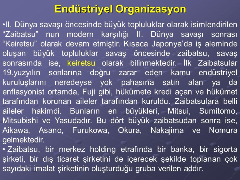 Endüstriyel Organizasyon II.