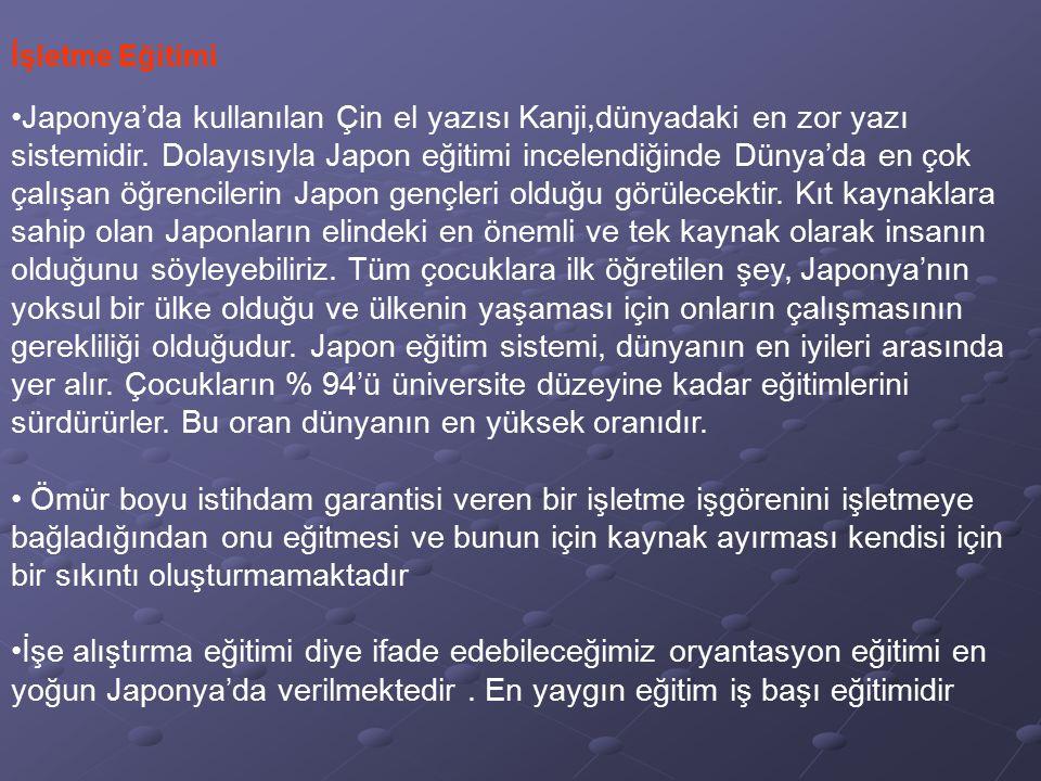 İşletme Eğitimi Japonya'da kullanılan Çin el yazısı Kanji,dünyadaki en zor yazı sistemidir.