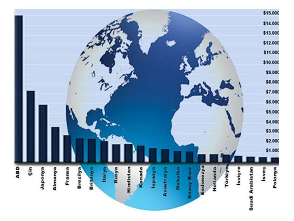  Avustralya  Avusturya  Belçika  Kanada  Kıbrıs  Çek  Cumhuriyeti  Danimarka  Estonya  Finlandiya  Fransa  Almanya  Yunanistan  Hong Kong  İzlanda  İrlanda  İsrail  İtalya  Japonya   Lüksemburg  Malta  Hollanda Yeni Zelanda  Norveç  Portekiz San Marino ]  Singapur  Slovakya  Slovennya  Güney  Kore  İspanya  İsveç  İsviçre  Tayvan  Birleşik  Krallık  ABD IMF ye g ö re aşağıdaki listede bulunan 35 ü lke gelişmiş ekonomiler sınıfında yer almaktadır.