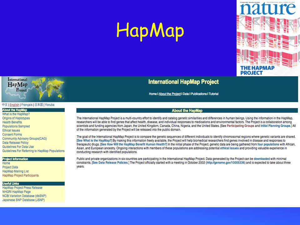 HapMap