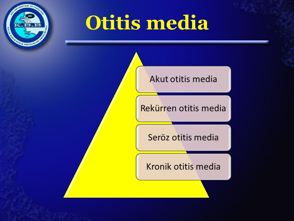 Akut otitis mediaRekürren otitis mediaSeröz otitis mediaKronik otitis media