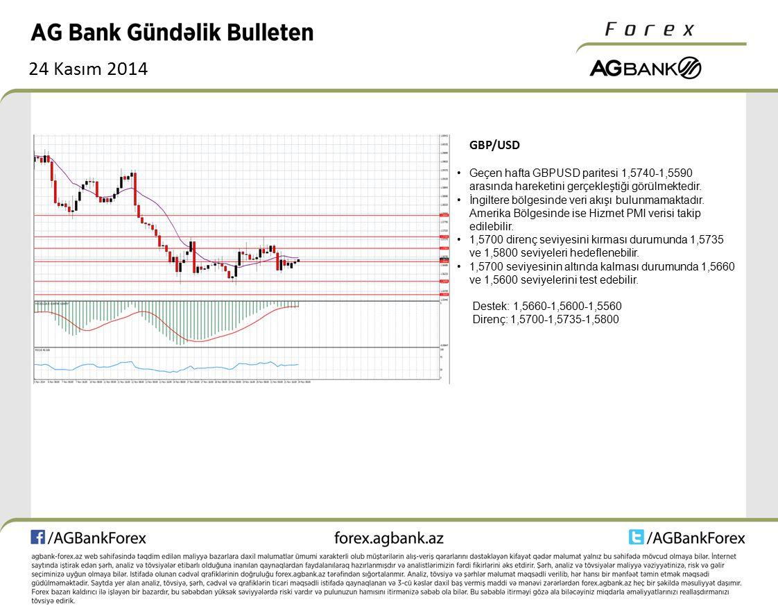 24 Kasım 2014 GBP/USD Geçen hafta GBPUSD paritesi 1,5740-1,5590 arasında hareketini gerçekleştiği görülmektedir.