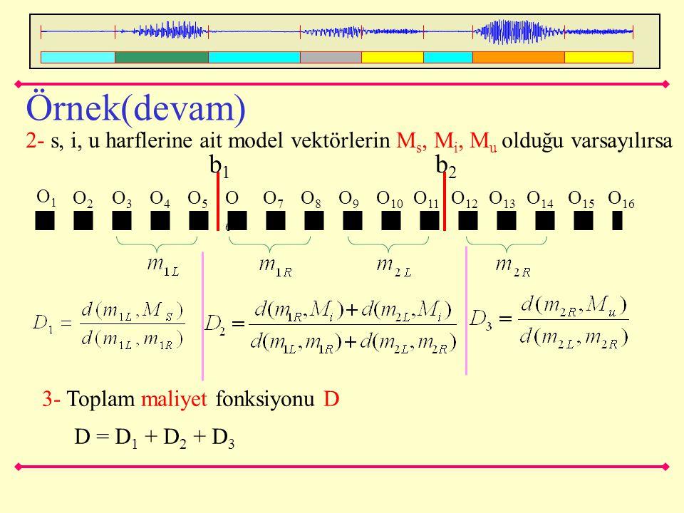 Örnek(devam) O1O1 O2O2 O3O3 O4O4 O6O6 O5O5 O7O7 O8O8 O9O9 O 10 O 11 O 14 O 12 O 15 O 16 O 13 b1b1 b2b2 2- s, i, u harflerine ait model vektörlerin M s