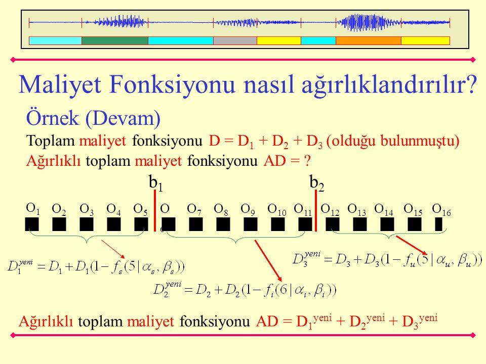 Maliyet Fonksiyonu nasıl ağırlıklandırılır? Örnek (Devam) Toplam maliyet fonksiyonu D = D 1 + D 2 + D 3 (olduğu bulunmuştu) O1O1 O2O2 O3O3 O4O4 O6O6 O