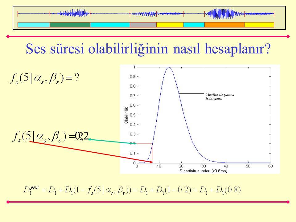 Ses süresi olabilirliğinin nasıl hesaplanır? 0,2 ?
