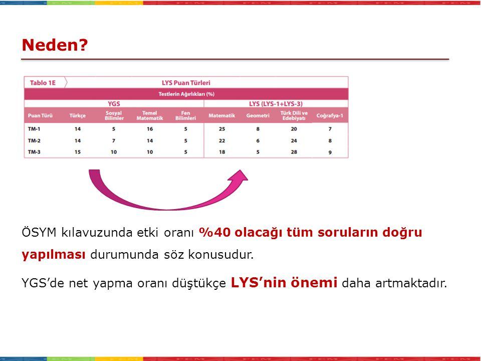 ÖSYM kılavuzunda etki oranı %40 olacağı tüm soruların doğru yapılması durumunda söz konusudur. YGS'de net yapma oranı düştükçe LYS'nin önemi daha artm