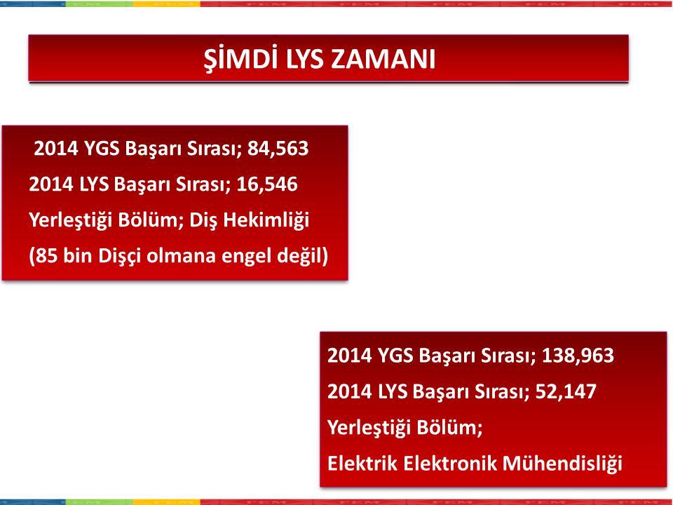 2014 YGS Başarı Sırası; 84,563 2014 LYS Başarı Sırası; 16,546 Yerleştiği Bölüm; Diş Hekimliği (85 bin Dişçi olmana engel değil) ŞİMDİ LYS ZAMANI