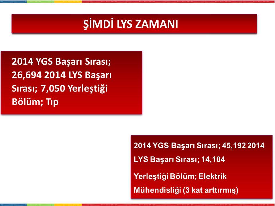 2014 YGS Başarı Sırası; 26,694 2014 LYS Başarı Sırası; 7,050 Yerleştiği Bölüm; Tıp ŞİMDİ LYS ZAMANI
