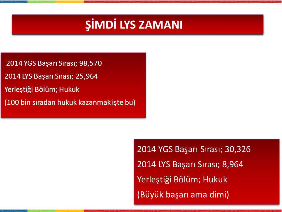 2014 YGS Başarı Sırası; 98,570 2014 LYS Başarı Sırası; 25,964 Yerleştiği Bölüm; Hukuk (100 bin sıradan hukuk kazanmak işte bu) ŞİMDİ LYS ZAMANI