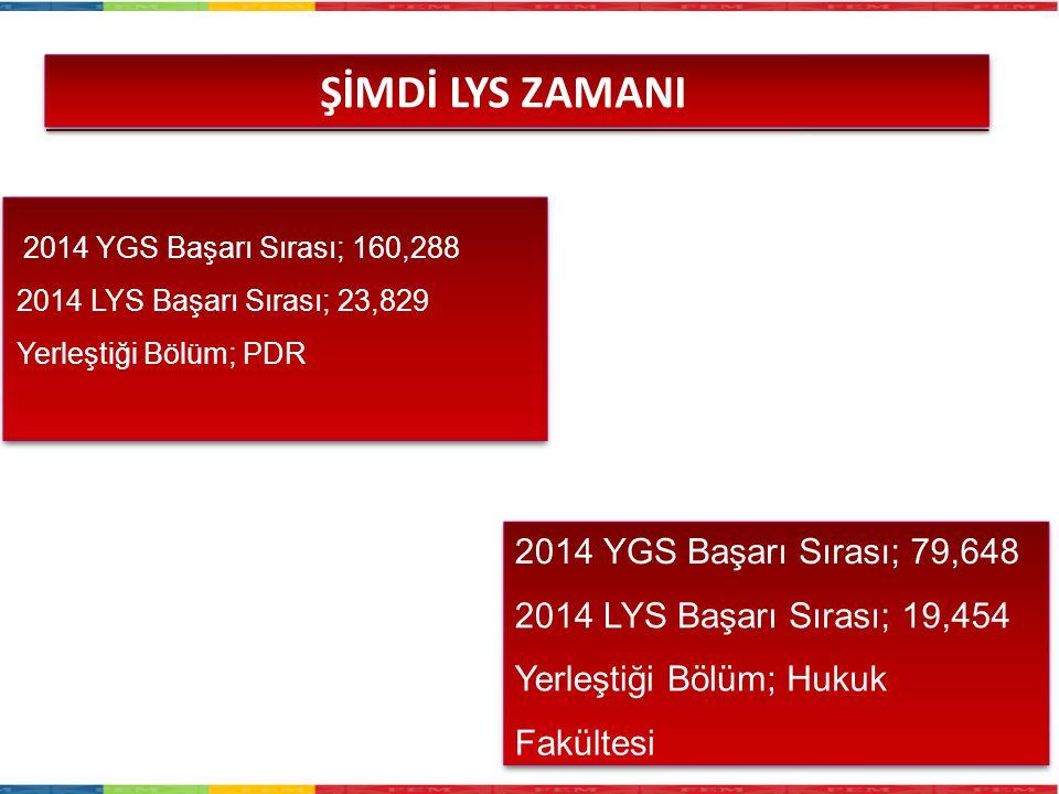 2014 YGS Başarı Sırası; 160,288 2014 LYS Başarı Sırası; 23,829 Yerleştiği Bölüm; PDR ŞİMDİ LYS ZAMANI