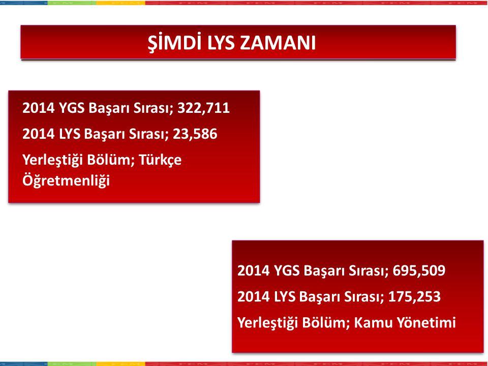 2014 YGS Başarı Sırası; 322,711 2014 LYS Başarı Sırası; 23,586 Yerleştiği Bölüm; Türkçe Öğretmenliği ŞİMDİ LYS ZAMANI