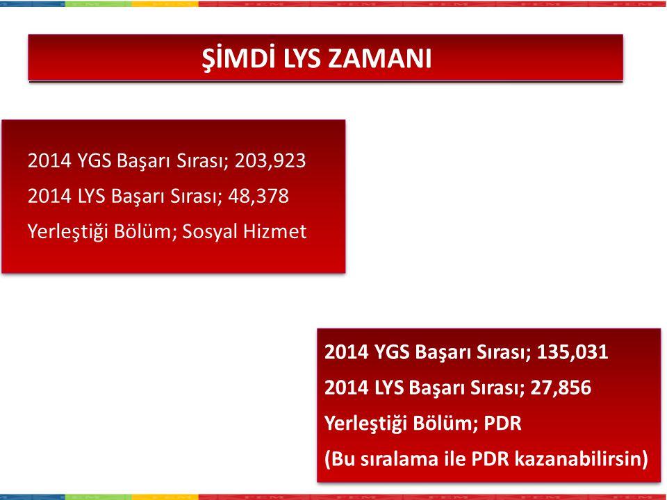 2014 YGS Başarı Sırası; 203,923 2014 LYS Başarı Sırası; 48,378 Yerleştiği Bölüm; Sosyal Hizmet ŞİMDİ LYS ZAMANI