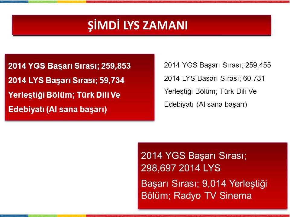 2014 YGS Başarı Sırası; 259,853 2014 LYS Başarı Sırası; 59,734 Yerleştiği Bölüm; Türk Dili Ve Edebiyatı (Al sana başarı) ŞİMDİ LYS ZAMANI 2014 YGS Baş