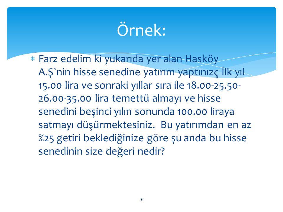  Farz edelim ki yukarıda yer alan Hasköy A.Ş`nin hisse senedine yatırım yaptınızç İlk yıl 15.00 lira ve sonraki yıllar sıra ile 18.00-25.50- 26.00-35