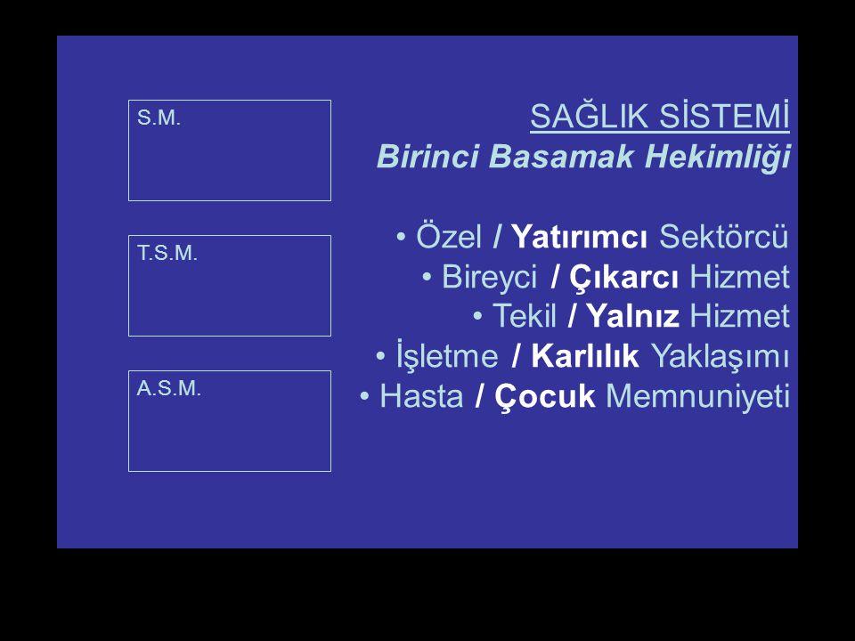 PHD Adana Şubesi5 SAĞLIK SİSTEMİ Birinci Basamak Hekimliği Özel / Yatırımcı Sektörcü Bireyci / Çıkarcı Hizmet Tekil / Yalnız Hizmet İşletme / Karlılık