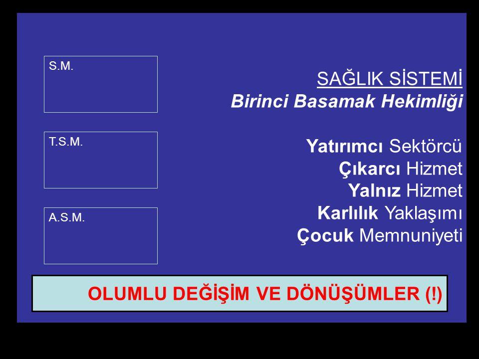 PHD Adana Şubesi6 SAĞLIK SİSTEMİ Birinci Basamak Hekimliği Özel / Yatırımcı Sektörcü Bireyci / Çıkarcı Hizmet Tekil / Yalnız Hizmet İşletme / Karlılık