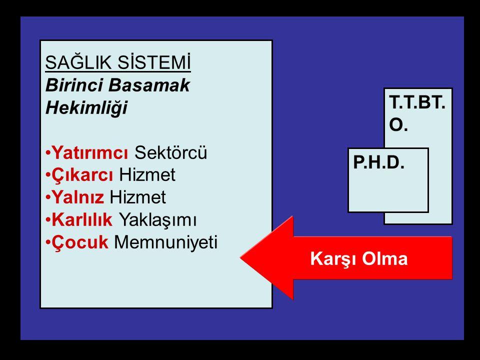 PHD Adana Şubesi7 SAĞLIK SİSTEMİ Birinci Basamak Hekimliği Yatırımcı Sektörcü Çıkarcı Hizmet Yalnız Hizmet Karlılık Yaklaşımı Çocuk Memnuniyeti T.T.BT