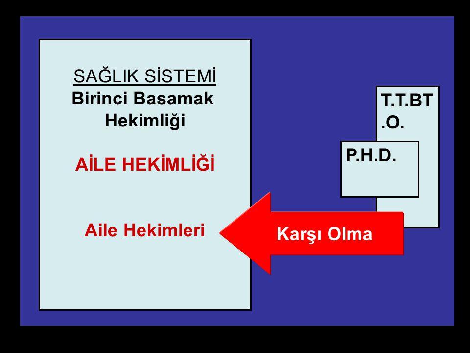 PHD Adana Şubesi8 SAĞLIK SİSTEMİ Birinci Basamak Hekimliği AİLE HEKİMLİĞİ Aile Hekimleri T.T.BT.O. P.H.D. Karşı Olma