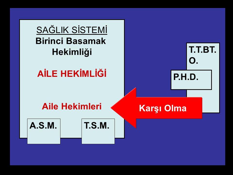 PHD Adana Şubesi9 SAĞLIK SİSTEMİ Birinci Basamak Hekimliği AİLE HEKİMLİĞİ Aile Hekimleri T.T.BT. O. P.H.D. Karşı Olma A.S.M.T.S.M.