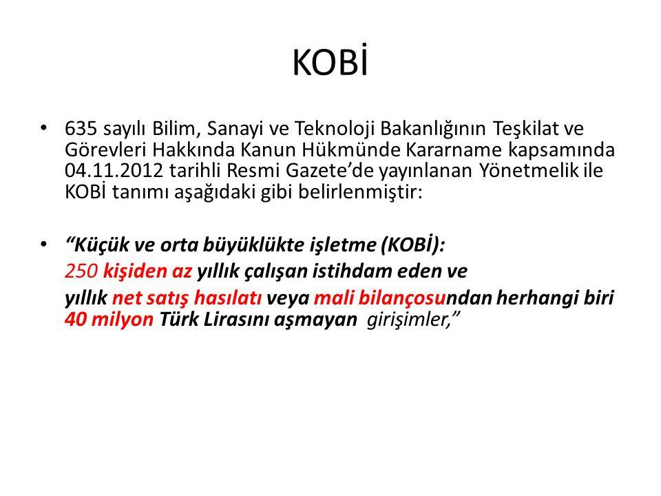 KOBİ 635 sayılı Bilim, Sanayi ve Teknoloji Bakanlığının Teşkilat ve Görevleri Hakkında Kanun Hükmünde Kararname kapsamında 04.11.2012 tarihli Resmi Ga