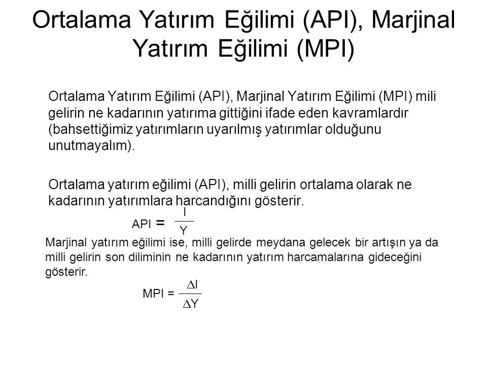 Ortalama Yatırım Eğilimi (API), Marjinal Yatırım Eğilimi (MPI) Ortalama Yatırım Eğilimi (API), Marjinal Yatırım Eğilimi (MPI) mili gelirin ne kadarını