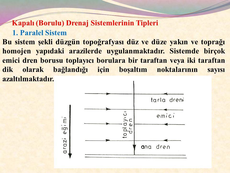 Kapalı (Borulu) Drenaj Sistemlerinin Tipleri 1. Paralel Sistem Bu sistem şekli düzgün topoğrafyası düz ve düze yakın ve toprağı homojen yapıdaki arazi