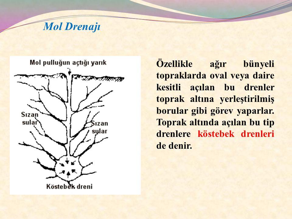 Özellikle ağır bünyeli topraklarda oval veya daire kesitli açılan bu drenler toprak altına yerleştirilmiş borular gibi görev yaparlar. Toprak altında