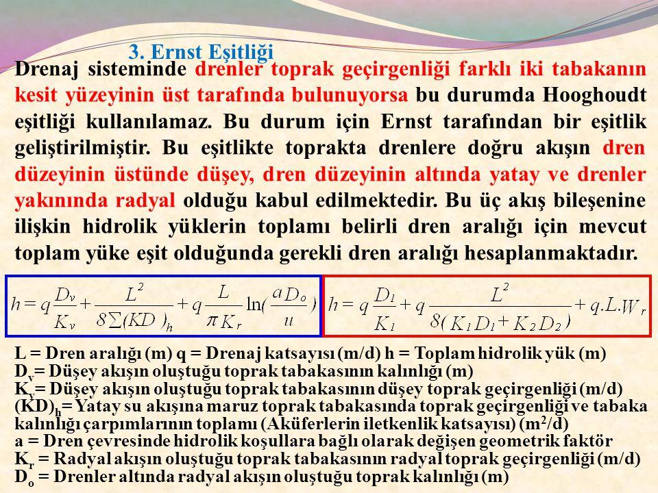 3. Ernst Eşitliği Drenaj sisteminde drenler toprak geçirgenliği farklı iki tabakanın kesit yüzeyinin üst tarafında bulunuyorsa bu durumda Hooghoudt eş
