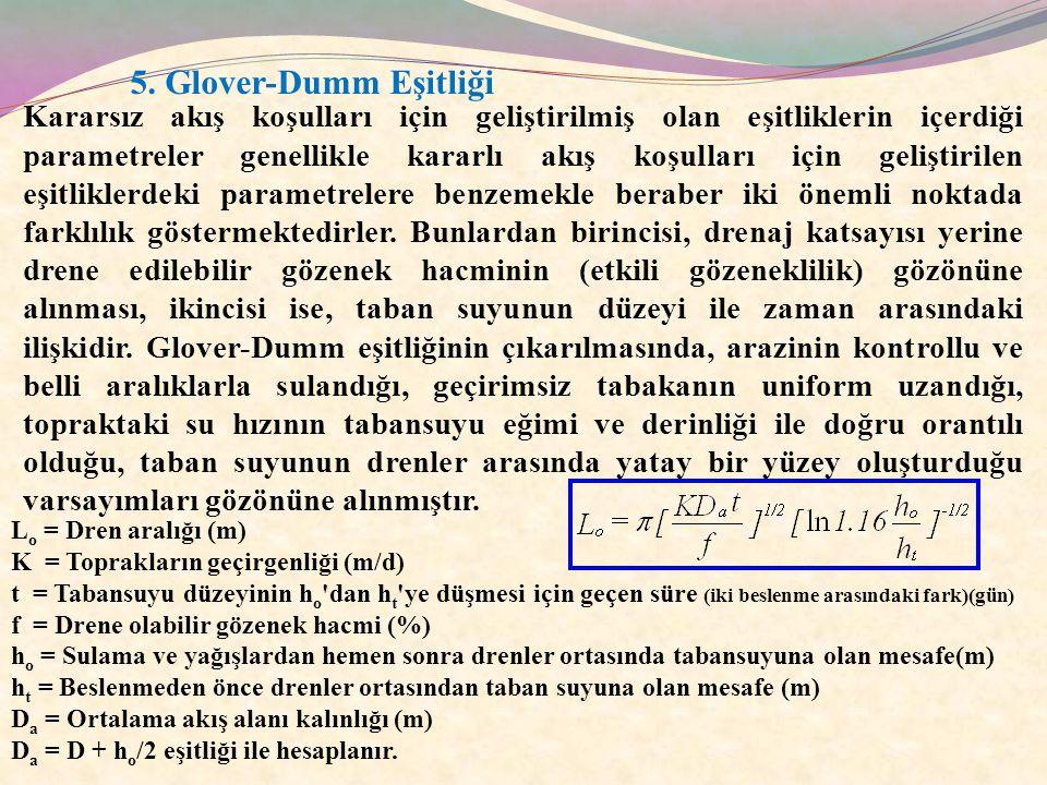 5. Glover-Dumm Eşitliği Kararsız akış koşulları için geliştirilmiş olan eşitliklerin içerdiği parametreler genellikle kararlı akış koşulları için geli
