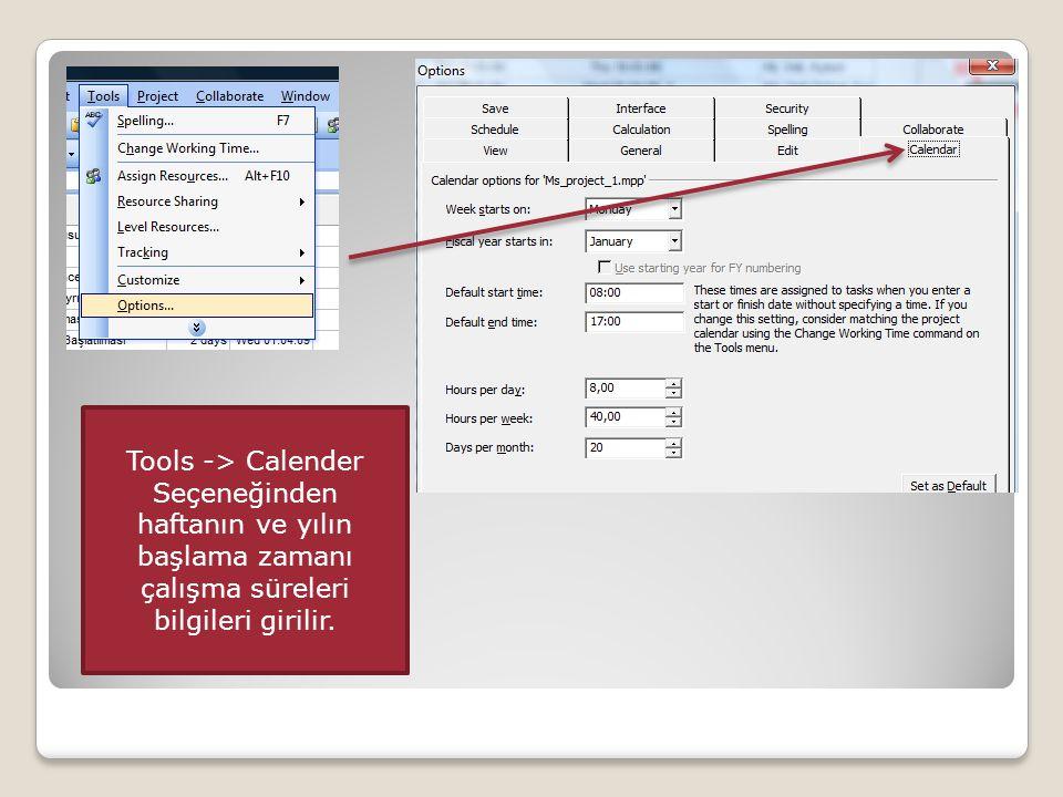 Tools -> Calender Seçeneğinden haftanın ve yılın başlama zamanı çalışma süreleri bilgileri girilir.