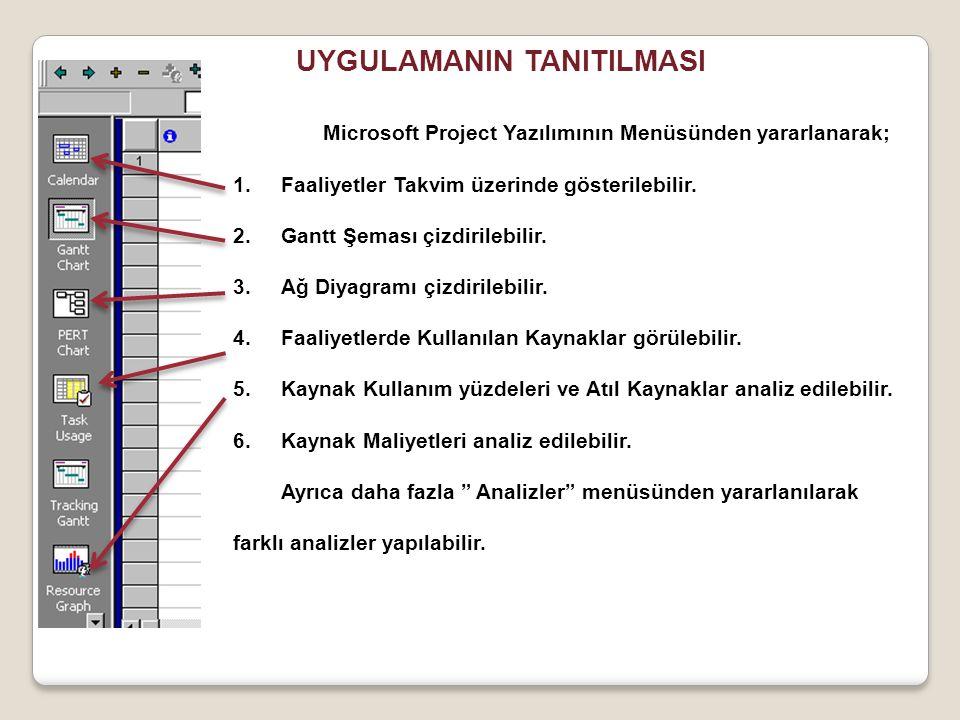 UYGULAMANIN TANITILMASI Microsoft Project Yazılımının Menüsünden yararlanarak; 1.Faaliyetler Takvim üzerinde gösterilebilir. 2.Gantt Şeması çizdirileb