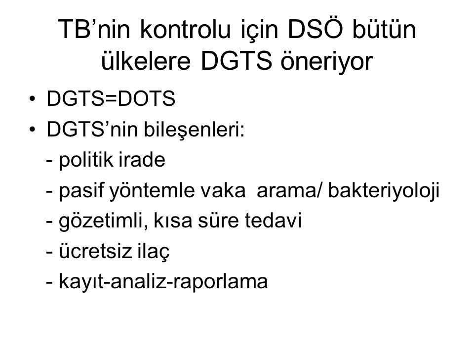 TB'nin kontrolu için DSÖ bütün ülkelere DGTS öneriyor DGTS=DOTS DGTS'nin bileşenleri: - politik irade - pasif yöntemle vaka arama/ bakteriyoloji - gözetimli, kısa süre tedavi - ücretsiz ilaç - kayıt-analiz-raporlama