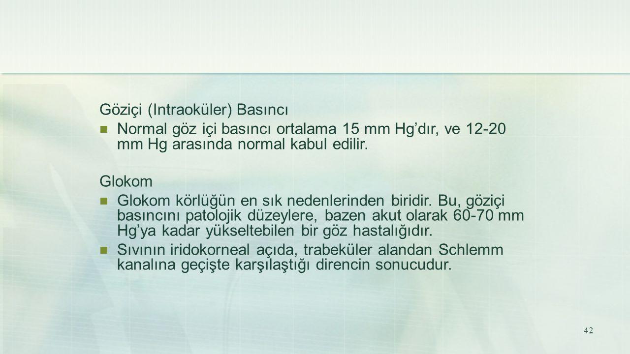 Göziçi (Intraoküler) Basıncı Normal göz içi basıncı ortalama 15 mm Hg'dır, ve 12-20 mm Hg arasında normal kabul edilir. Glokom Glokom körlüğün en sık