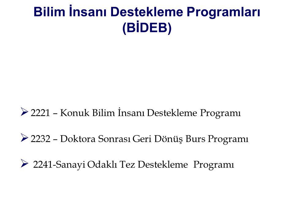 Bilim İnsanı Destekleme Programları (BİDEB)  2221 – Konuk Bilim İnsanı Destekleme Programı  2232 – Doktora Sonrası Geri Dönüş Burs Programı  2241-S