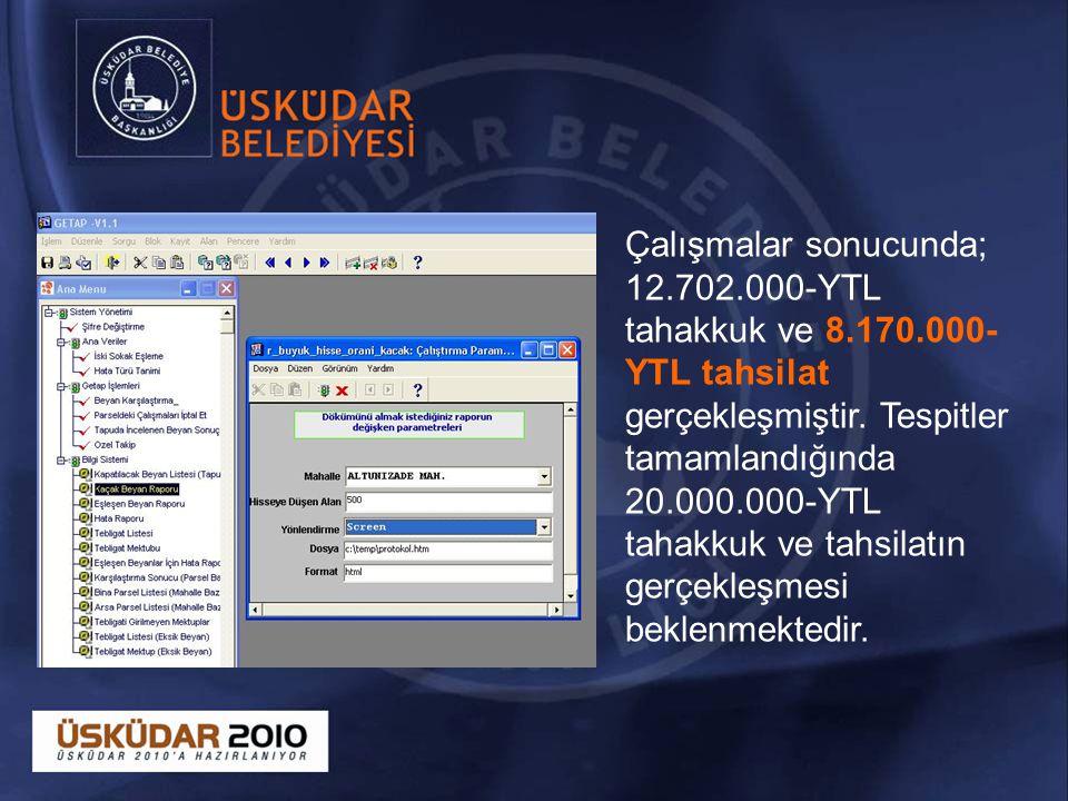Çalışmalar sonucunda; 12.702.000-YTL tahakkuk ve 8.170.000- YTL tahsilat gerçekleşmiştir.