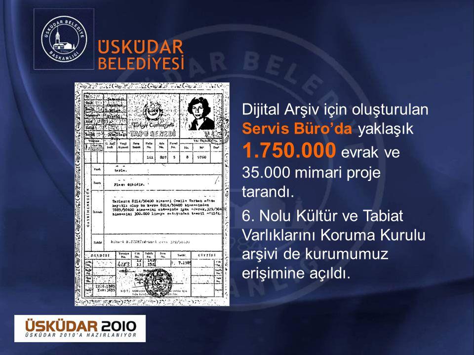 Dijital Arşiv için oluşturulan Servis Büro'da yaklaşık 1.750.000 evrak ve 35.000 mimari proje tarandı.