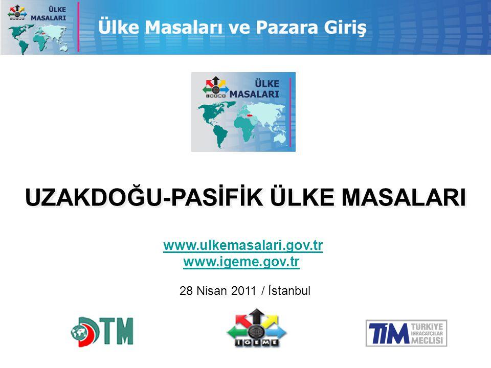 28 Nisan 2011 / İstanbul UZAKDOĞU-PASİFİK ÜLKE MASALARI www.ulkemasalari.gov.tr www.igeme.gov.tr